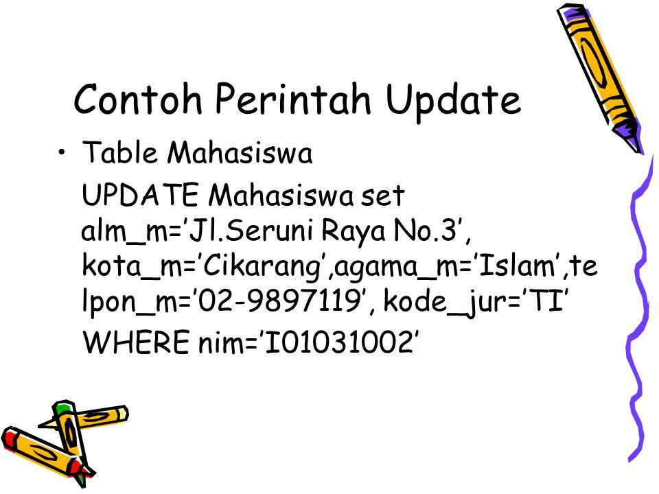 Contoh Perintah Update Table Mahasiswa UPDATE Mahasiswa set alm_m='Jl.Seruni Raya No.3', kota_m='Cikarang',agama_m='Islam',te lpon_m='02-9897119', kod