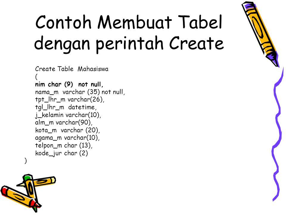 Contoh Membuat Tabel dengan perintah Create Create Table Mahasiswa ( nim char (9) not null, nama_m varchar (35) not null, tpt_lhr_m varchar(26), tgl_l