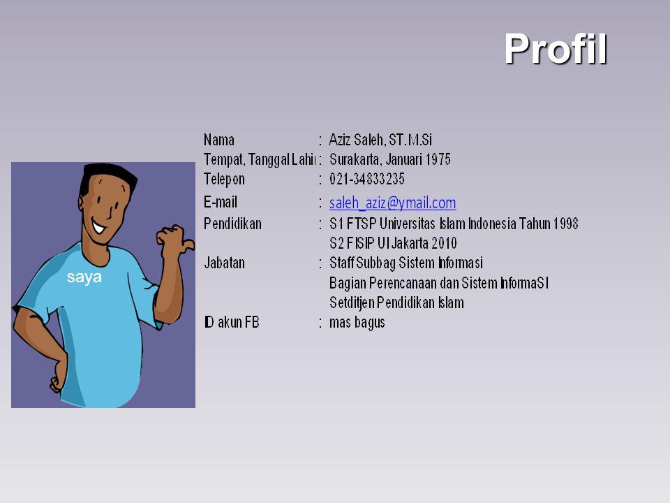 Alur Pendataan Semester Ganjil TP 2014/2015 (Untuk RA dan Madrasah) EMIS Pusat Kemenag Propinsi Kemenag Kab/Kota Lembaga/Obyek Pendataan Alur Distribusi Master Format Pemutakhiran Data Alur Pengumpulan File Hasil Pemutakhiran Data Pengiriman file hasil pemutakhiran data dari lembaga/objek pendataan diupload paling lambat tanggal 20 Oktober 2014 Tanggal Distribusi 10 September 2014 Tanggal Distribusi maksimal 20 September 2014 Tanggal Distribusi maksimal 30 September 2014 Server EMIS Kontrol Oleh Propinsi/Kab/Kota