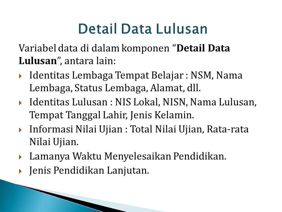 """Variabel data di dalam komponen """"Detail Data Lulusan"""", antara lain:  Identitas Lembaga Tempat Belajar : NSM, Nama Lembaga, Status Lembaga, Alamat, dl"""