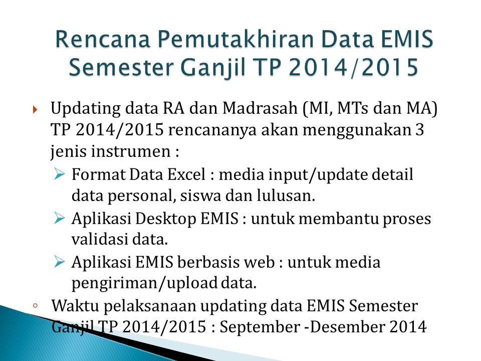  Updating data RA dan Madrasah (MI, MTs dan MA) TP 2014/2015 rencananya akan menggunakan 3 jenis instrumen :  Format Data Excel : media input/update