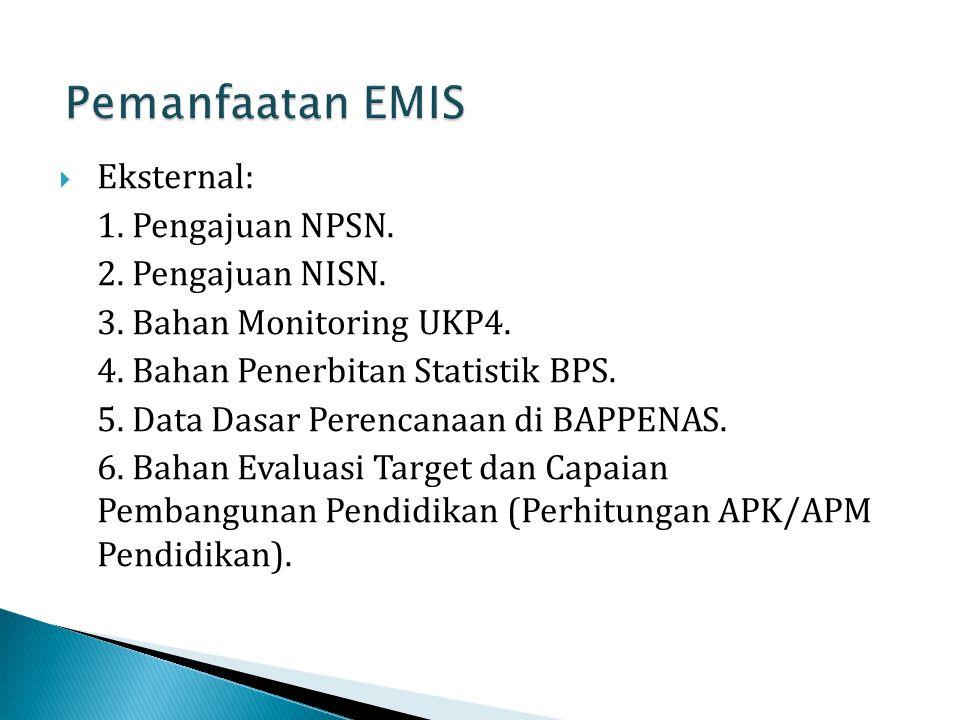  Eksternal: 1. Pengajuan NPSN. 2. Pengajuan NISN. 3. Bahan Monitoring UKP4. 4. Bahan Penerbitan Statistik BPS. 5. Data Dasar Perencanaan di BAPPENAS.