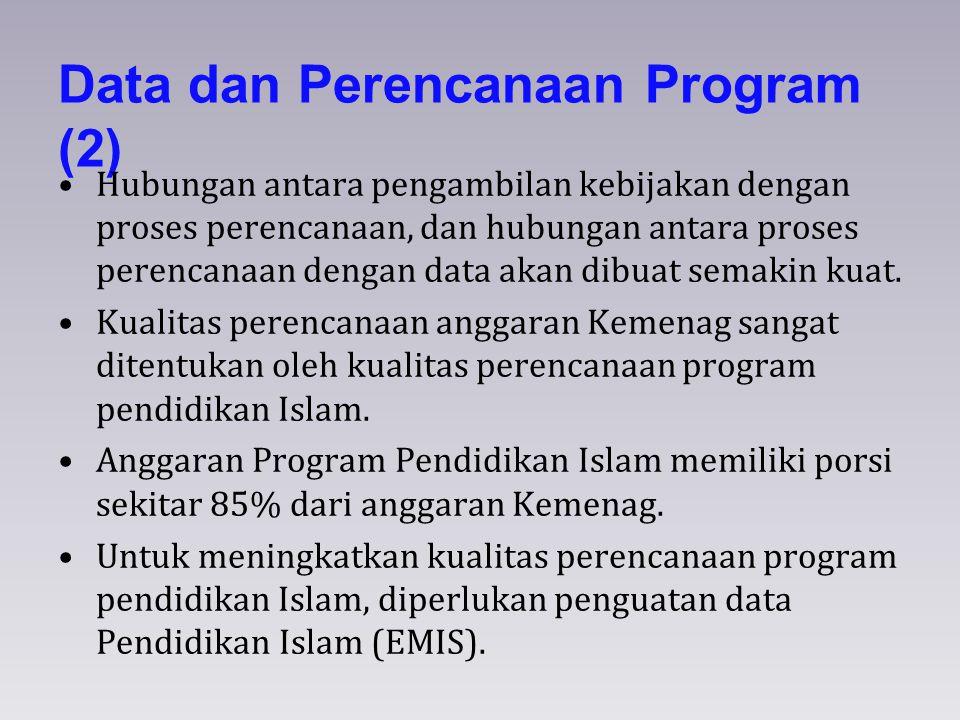 Pengendalian Program Data Implementasi Program Perencanaan Program Evaluasi Pelaksanaan Program Siklus Hidup Data Kualitas Data menentukan Kualitas Perencanaan