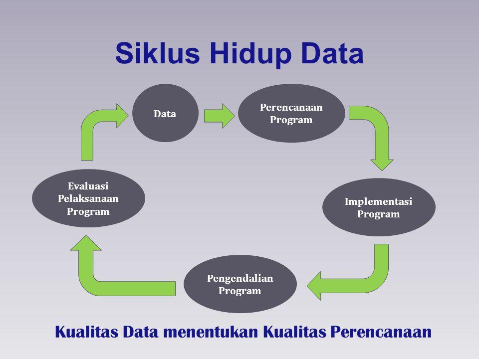 Kondisi Ideal Data EMIS Data EMIS menjadi sumber utama referensi data di lingkup Ditjen Pendidikan Islam, baik di pusat maupun daerah.