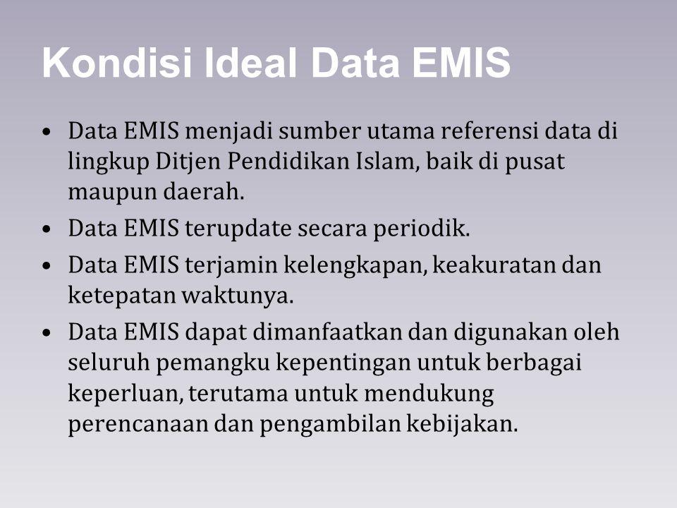 Kondisi Ideal Data EMIS Data EMIS menjadi sumber utama referensi data di lingkup Ditjen Pendidikan Islam, baik di pusat maupun daerah. Data EMIS terup