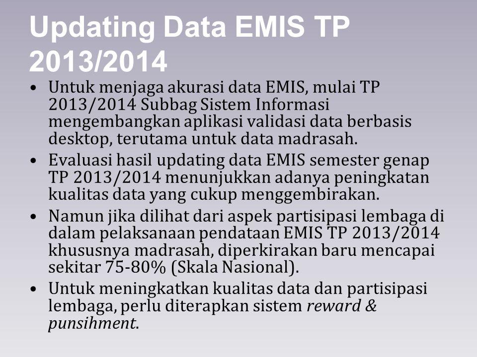 Untuk menjaga akurasi data EMIS, mulai TP 2013/2014 Subbag Sistem Informasi mengembangkan aplikasi validasi data berbasis desktop, terutama untuk data