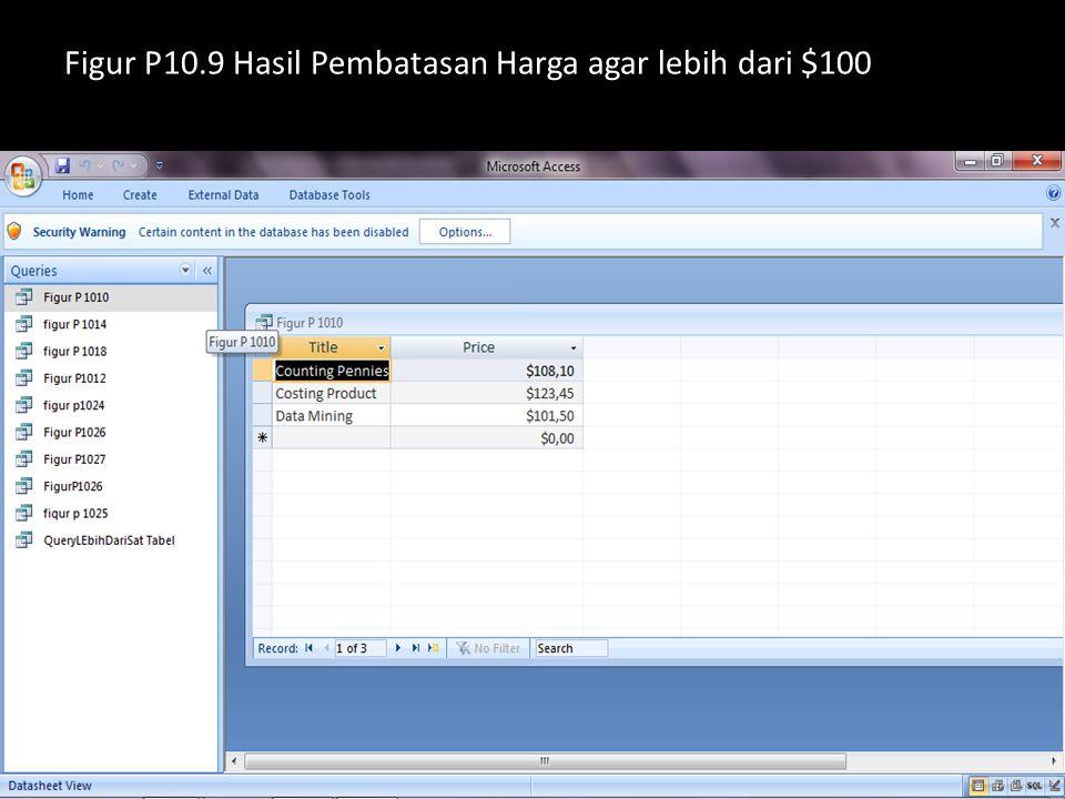 Figur P10.9 Hasil Pembatasan Harga agar lebih dari $100