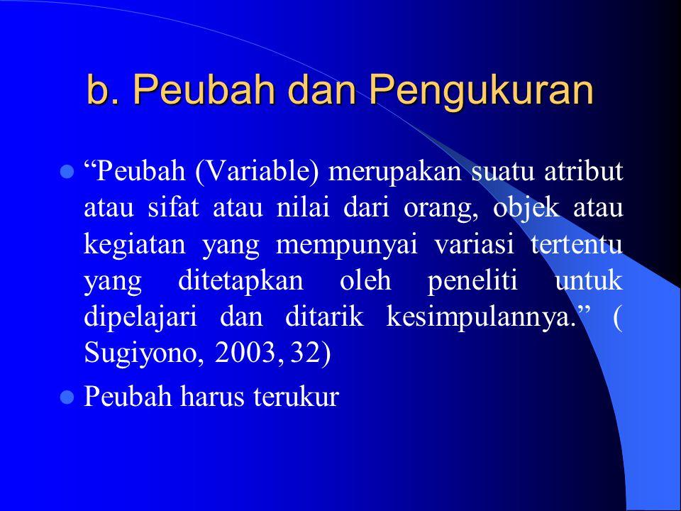 """b. Peubah dan Pengukuran """"Peubah (Variable) merupakan suatu atribut atau sifat atau nilai dari orang, objek atau kegiatan yang mempunyai variasi terte"""