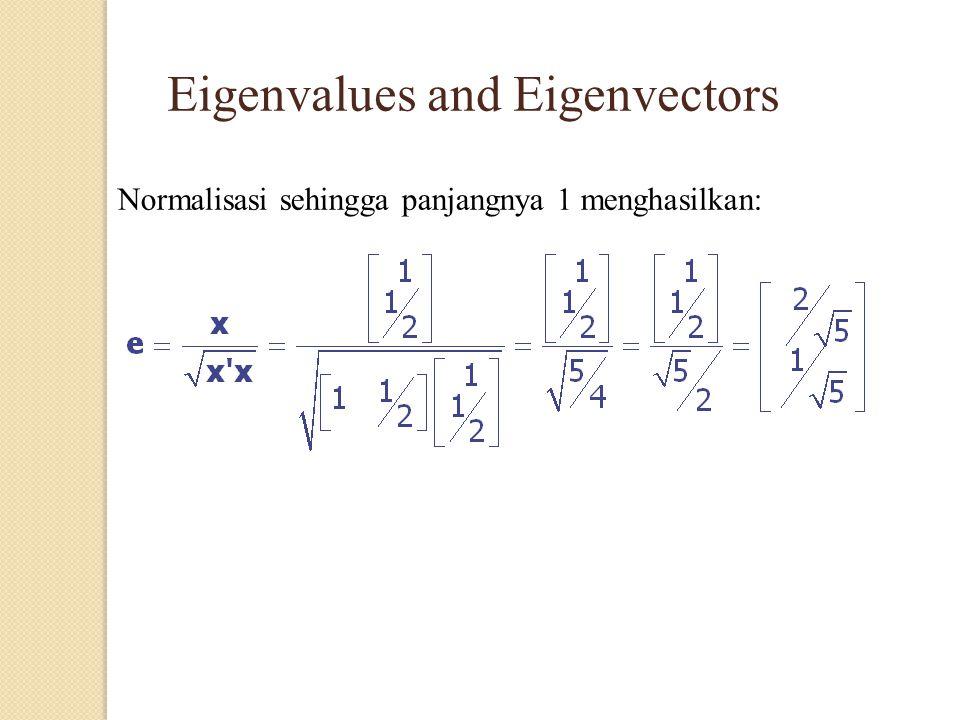 Eigenvalues and Eigenvectors Normalisasi sehingga panjangnya 1 menghasilkan: