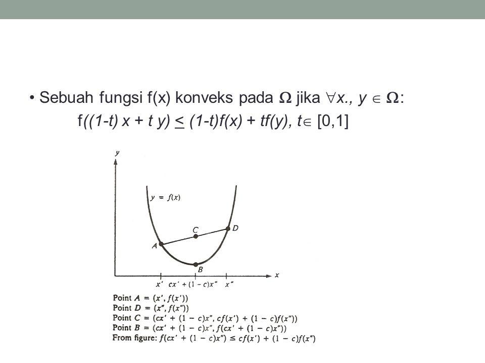 Sebuah fungsi f(x) konkaf pada  jika  x., y   : f((1-t) x + t y)  (1-t)f(x) + tf(y), t  [0,1]