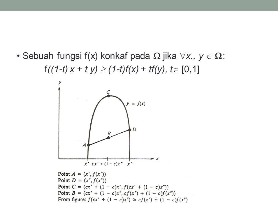 TEOREMA 1 Jika f(x) konveks pada  maka lokaI minimum adalah global minimum, Jika f(x) konkaf pada  maka lokaI maksimum adalah global maksimum.