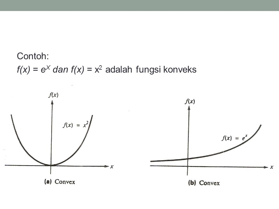 Contoh: f(x) = e X dan f(x) = x 2 adalah fungsi konveks