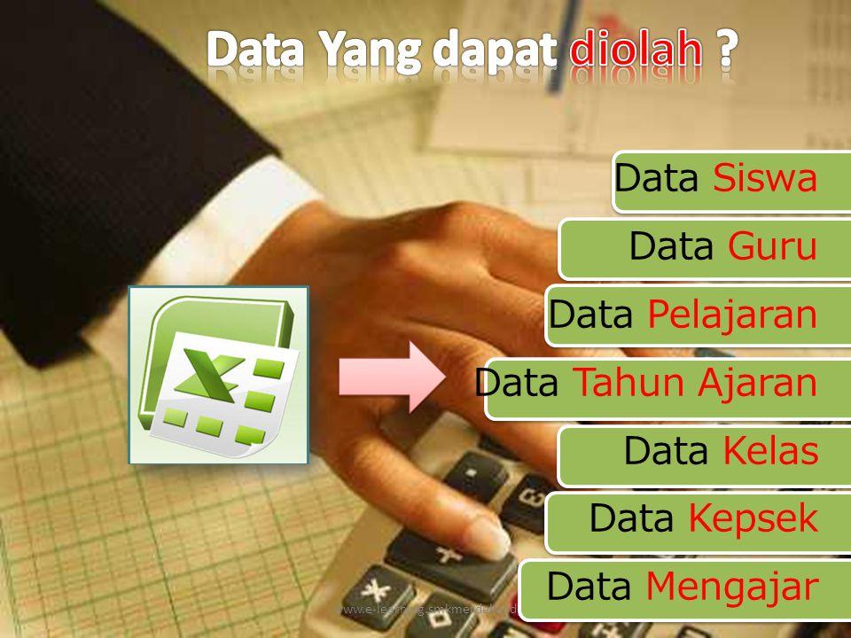 Data Siswa Data Guru Data Pelajaran Data Tahun Ajaran Data Kelas Data Kepsek Data Mengajar