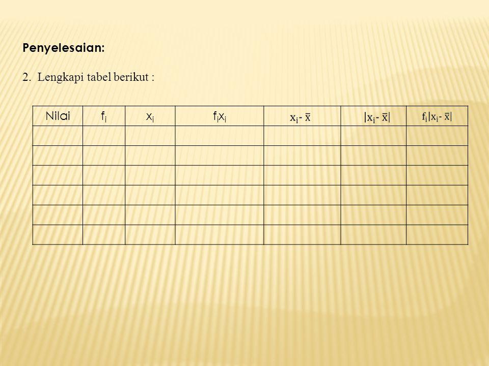 Penyelesaian: 2. Lengkapi tabel berikut : Nilaififi xixi fixifixi