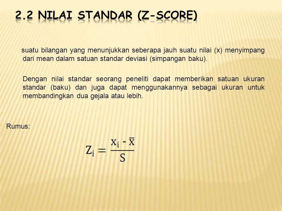 suatu bilangan yang menunjukkan seberapa jauh suatu nilai (x) menyimpang dari mean dalam satuan standar deviasi (simpangan baku). Dengan nilai standar