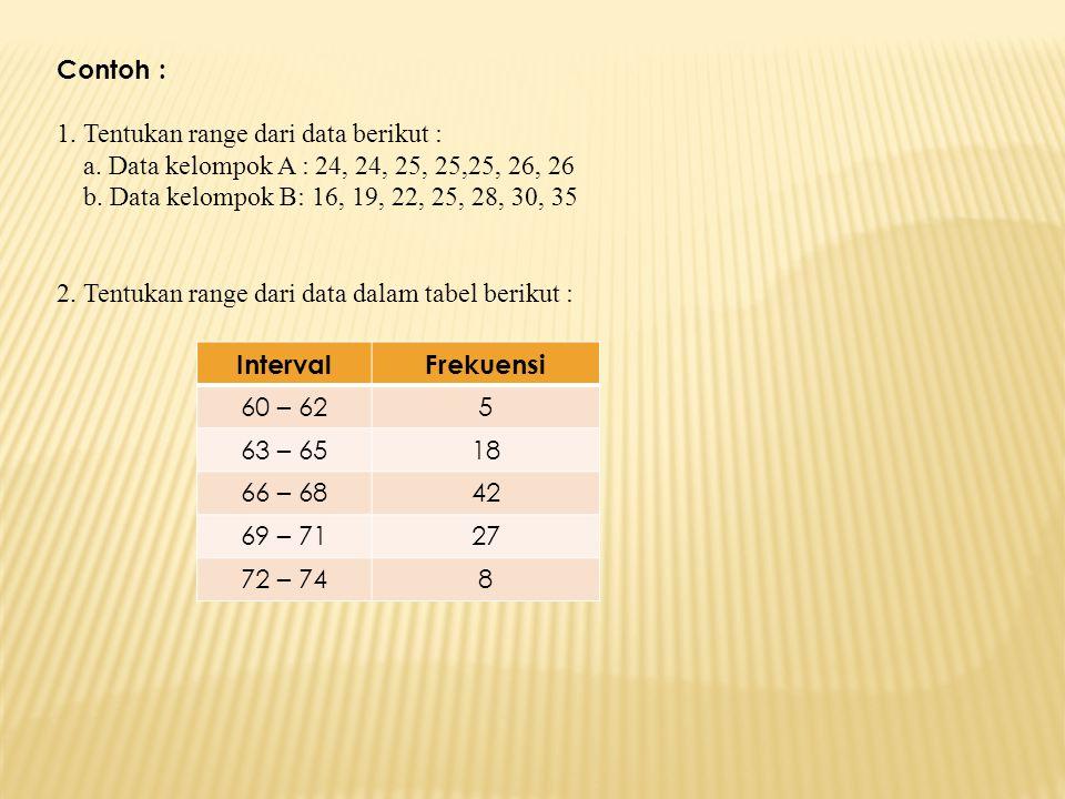 Contoh : 1. Tentukan range dari data berikut : a. Data kelompok A : 24, 24, 25, 25,25, 26, 26 b. Data kelompok B: 16, 19, 22, 25, 28, 30, 35 2. Tentuk
