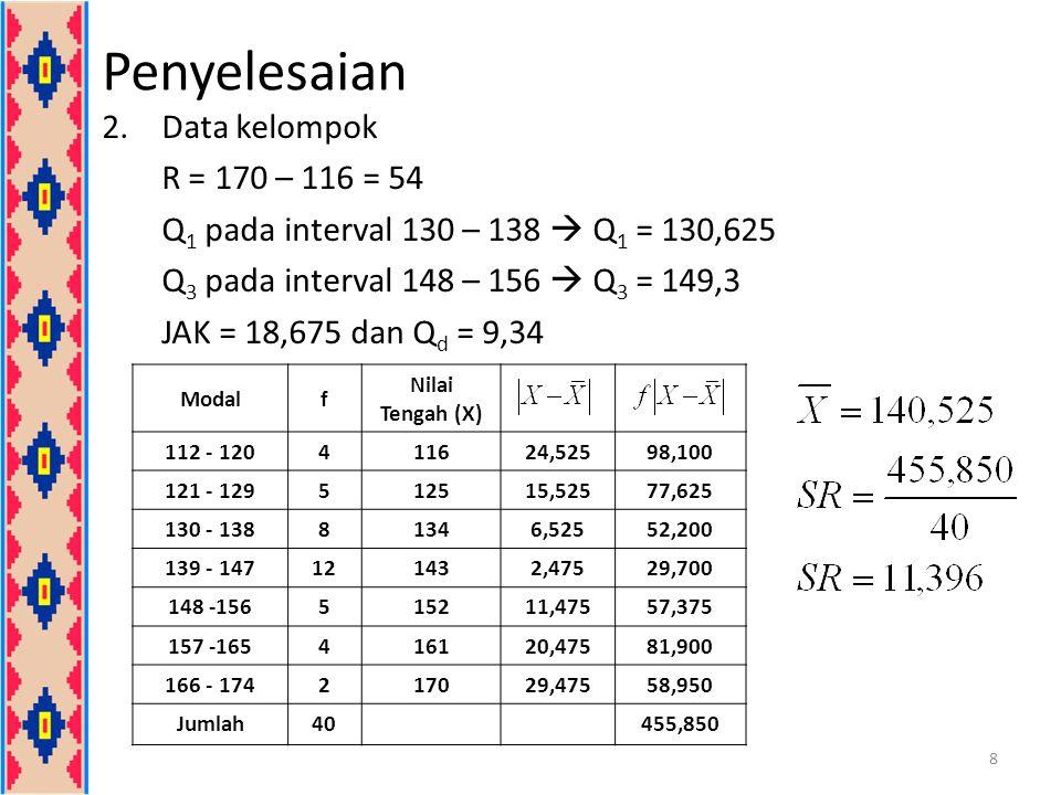 Penyelesaian 2.Data kelompok R = 170 – 116 = 54 Q 1 pada interval 130 – 138  Q 1 = 130,625 Q 3 pada interval 148 – 156  Q 3 = 149,3 JAK = 18,675 dan Q d = 9,34 8 Modalf Nilai Tengah (X) 112 - 1204116 24,52598,100 121 - 1295125 15,52577,625 130 - 1388134 6,52552,200 139 - 14712143 2,47529,700 148 -1565152 11,47557,375 157 -1654161 20,47581,900 166 - 1742170 29,47558,950 Jumlah40455,850