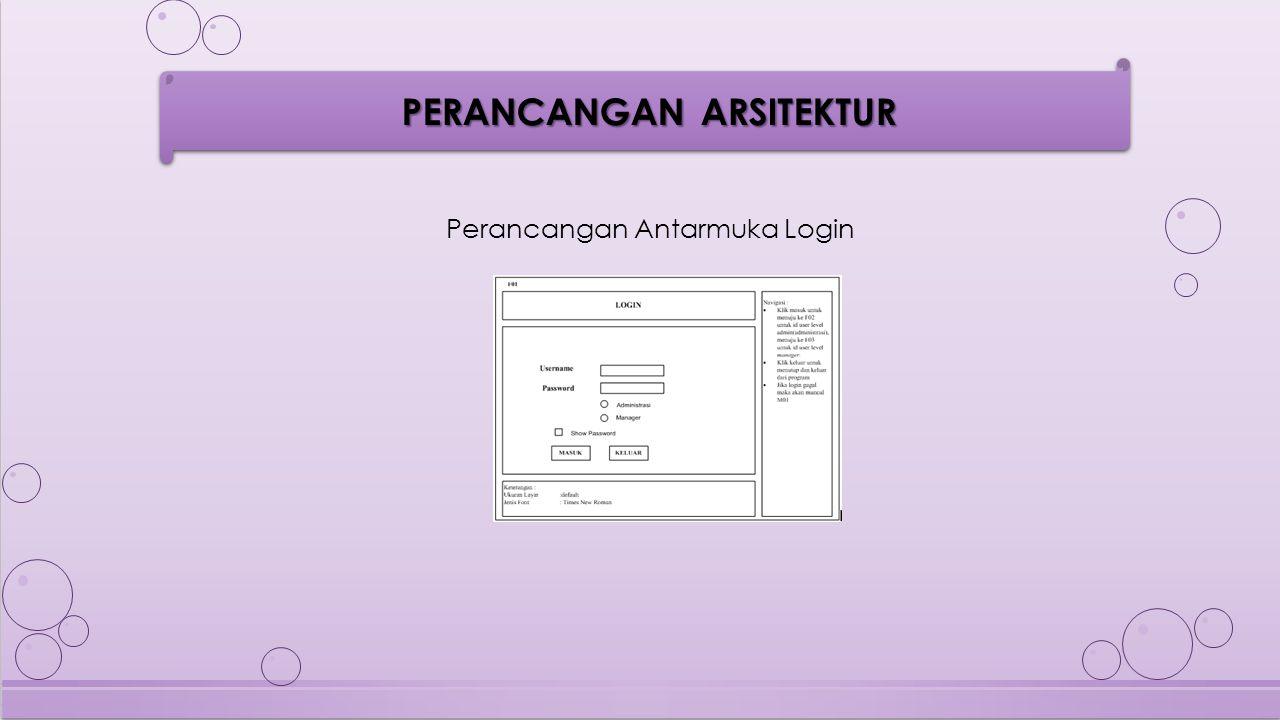 PERANCANGAN ARSITEKTUR Jaringan semantik Admin Jaringan semantik Manager