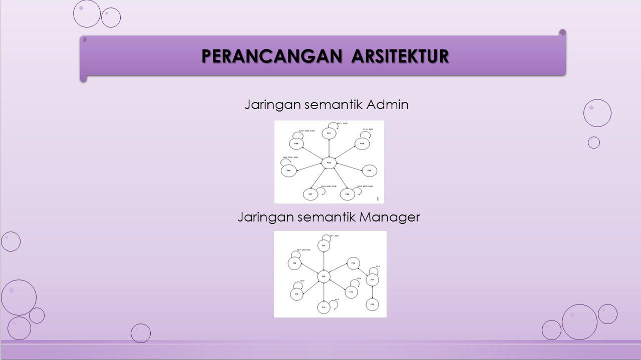 IMPLEMENTASI SISTEM Implementasi Form Implementasi Antarmuka