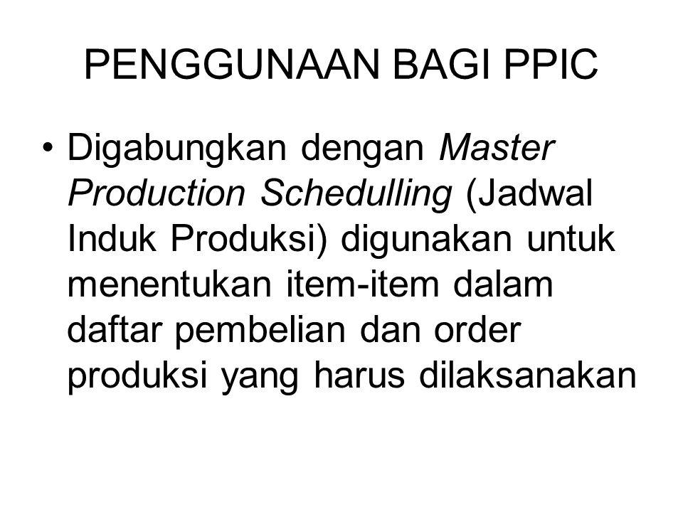 PENGGUNAAN BAGI PPIC Digabungkan dengan Master Production Schedulling (Jadwal Induk Produksi) digunakan untuk menentukan item-item dalam daftar pembel