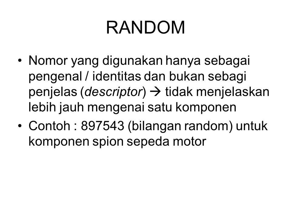 RANDOM Nomor yang digunakan hanya sebagai pengenal / identitas dan bukan sebagi penjelas (descriptor)  tidak menjelaskan lebih jauh mengenai satu kom