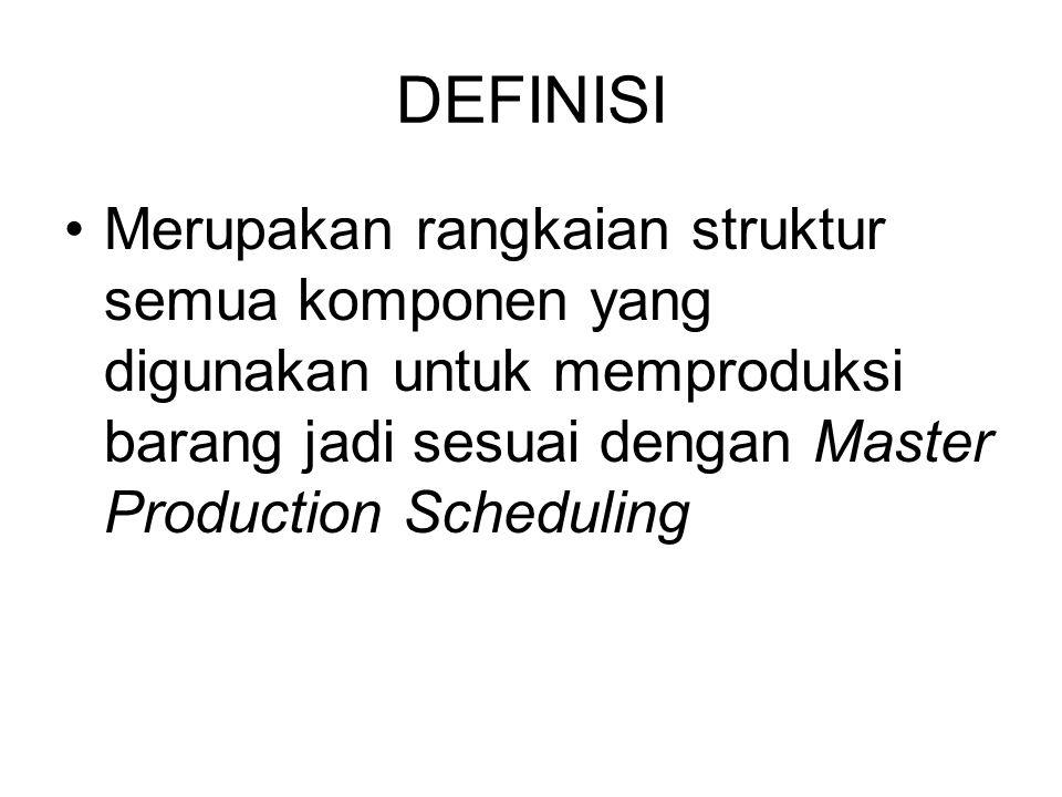 DEFINISI Merupakan rangkaian struktur semua komponen yang digunakan untuk memproduksi barang jadi sesuai dengan Master Production Scheduling