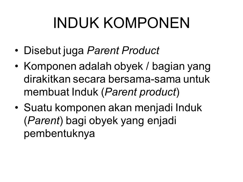 INDUK KOMPONEN Disebut juga Parent Product Komponen adalah obyek / bagian yang dirakitkan secara bersama-sama untuk membuat Induk (Parent product) Sua