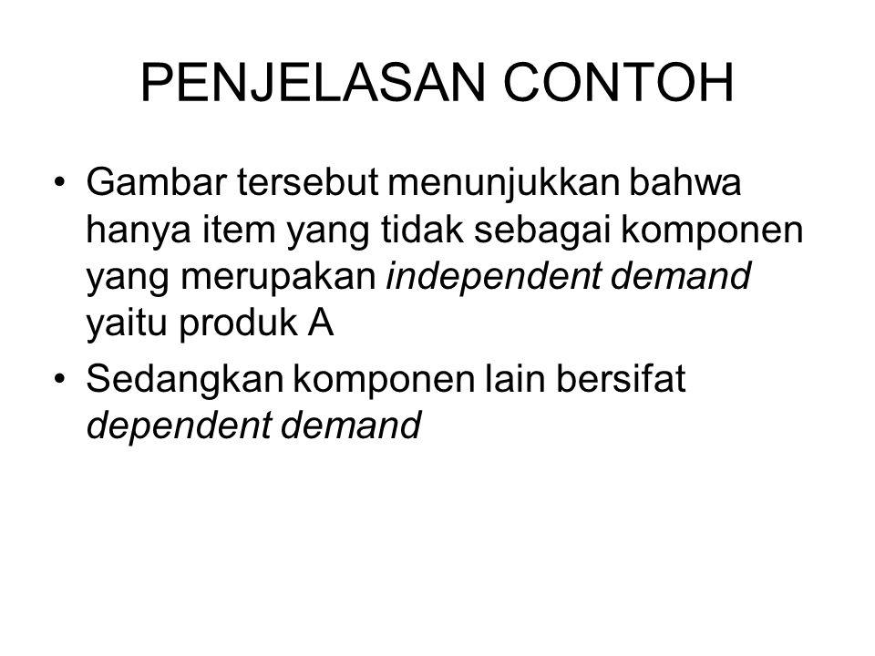 PENJELASAN CONTOH Gambar tersebut menunjukkan bahwa hanya item yang tidak sebagai komponen yang merupakan independent demand yaitu produk A Sedangkan