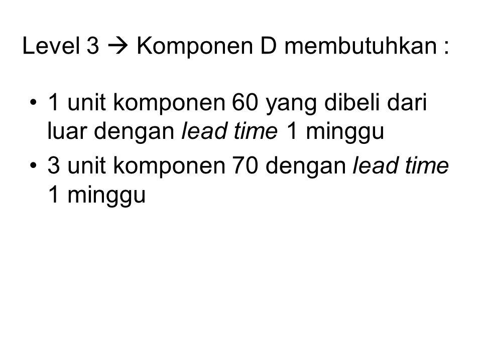 Level 3  Komponen D membutuhkan : 1 unit komponen 60 yang dibeli dari luar dengan lead time 1 minggu 3 unit komponen 70 dengan lead time 1 minggu
