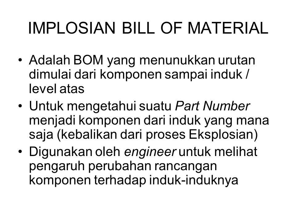 IMPLOSIAN BILL OF MATERIAL Adalah BOM yang menunukkan urutan dimulai dari komponen sampai induk / level atas Untuk mengetahui suatu Part Number menjad