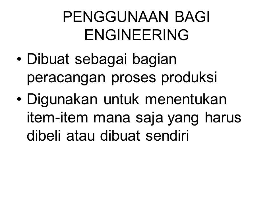 PENGGUNAAN BAGI ENGINEERING Dibuat sebagai bagian peracangan proses produksi Digunakan untuk menentukan item-item mana saja yang harus dibeli atau dib