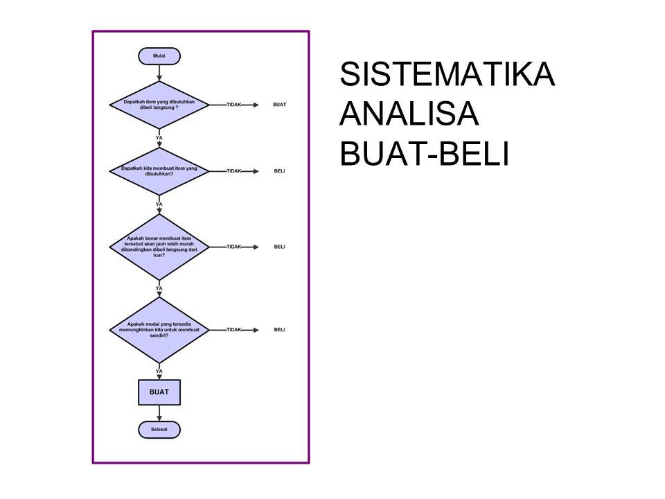 Level 2  Komponen B membutuhkan : 2 unit komponen 20 dengan lead time 2 minggu 2 unit komponen D dengan lead time 2 minggu