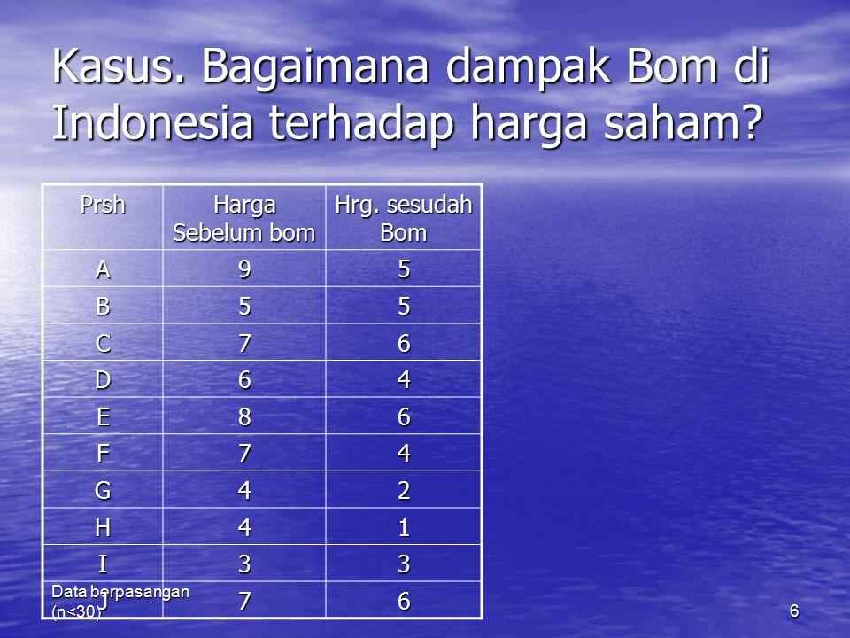 Data berpasangan (n<30)6 Kasus. Bagaimana dampak Bom di Indonesia terhadap harga saham? Prsh Harga Sebelum bom Hrg. sesudah Bom A95 B55 C76 D64 E86 F7