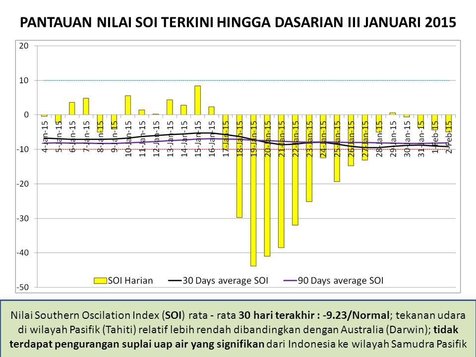 PANTAUAN NILAI SOI TERKINI HINGGA DASARIAN III JANUARI 2015 Nilai Southern Oscilation Index (SOI) rata - rata 30 hari terakhir : -9.23/Normal; tekanan