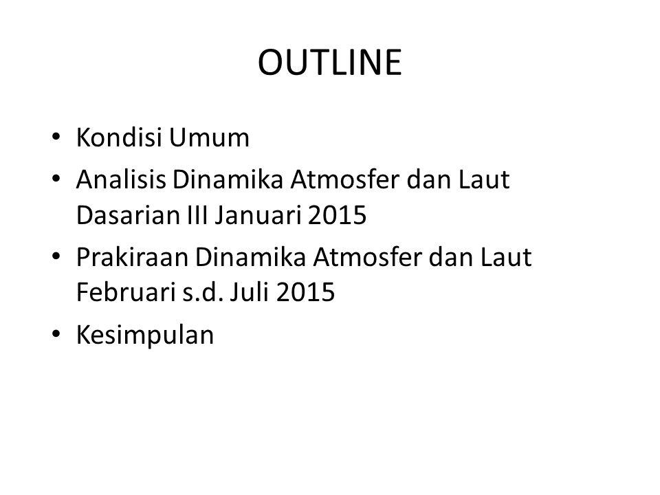 NORMAL DM (+) Kuat DM (-) Kuat Aliran massa uap air dari Indonesia ke Afrika Timur Aliran massa uap air dari Afrika Timur ke Indonesia BMKG PREDIKSI INDEKS DIPOLE MODE (UPDATE 02 FEBRUARI 2015 PREDIKSI INDEKS DIPOLE MODE (UPDATE 02 FEBRUARI 2015) Kesimpulan: Prediksi Indeks Dipole Mode Februari s/d Juli 2015: Normal/penambahan Curah Hujan kurang signifikan di Indonesia bagian barat.