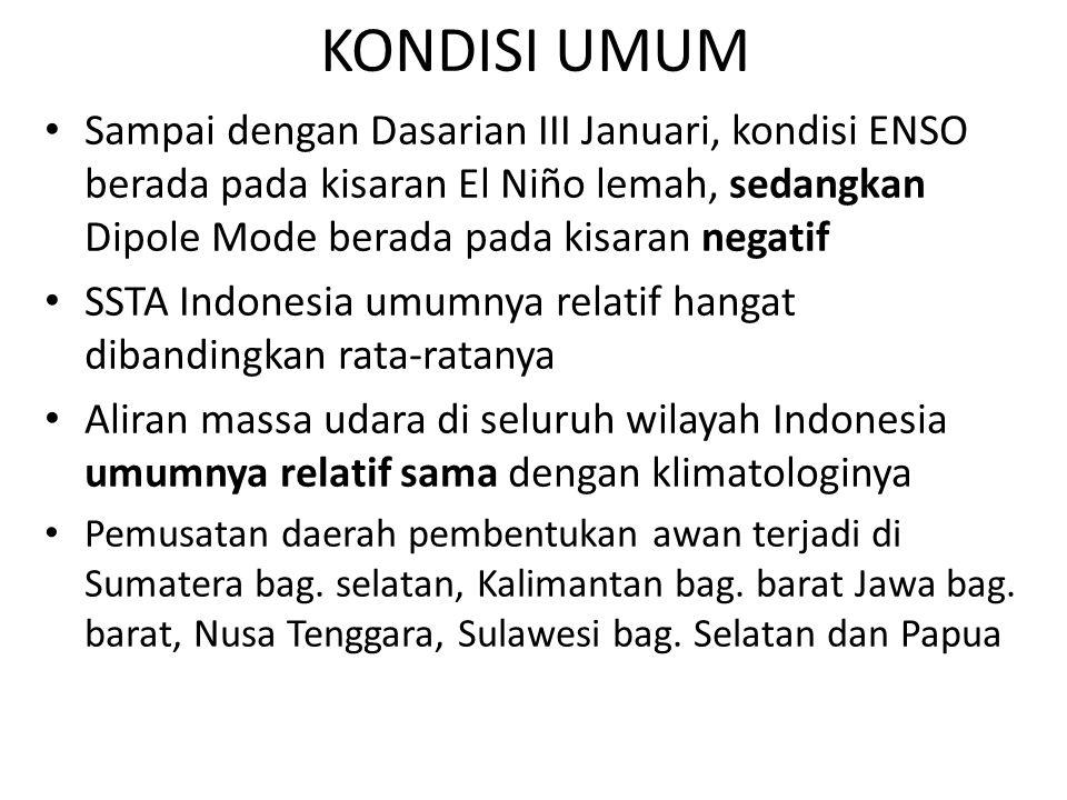 PREDIKSI SPASIAL ANOMALI SST INDONESIA oleh NCEP (USA) (UPDATE 02 FEBRUARI 2015) May 2015 Jun 2015Mar 2015 Jul 2015 Feb 2015 Apr 2015  Februari- Maret 2015, umumnya SST perairan Indonesia cenderung hangat/ penambahan massa uap air cukup.