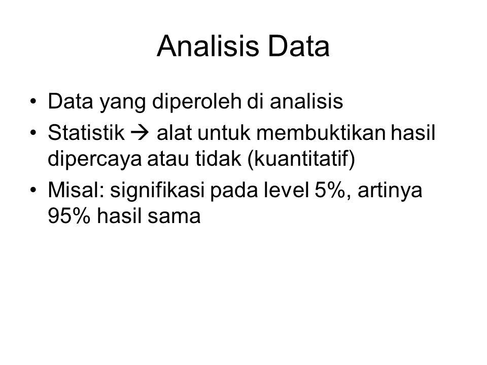 Analisis Data Data yang diperoleh di analisis Statistik  alat untuk membuktikan hasil dipercaya atau tidak (kuantitatif) Misal: signifikasi pada level 5%, artinya 95% hasil sama