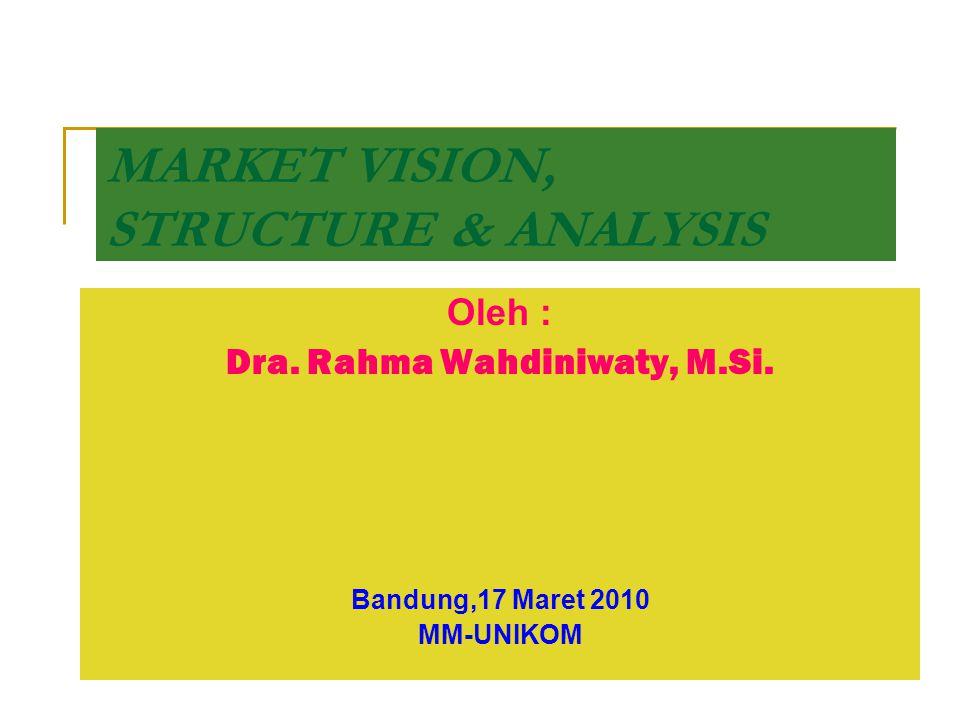 MARKET VISION, STRUCTURE & ANALYSIS Oleh : Dra.Rahma Wahdiniwaty, M.Si.