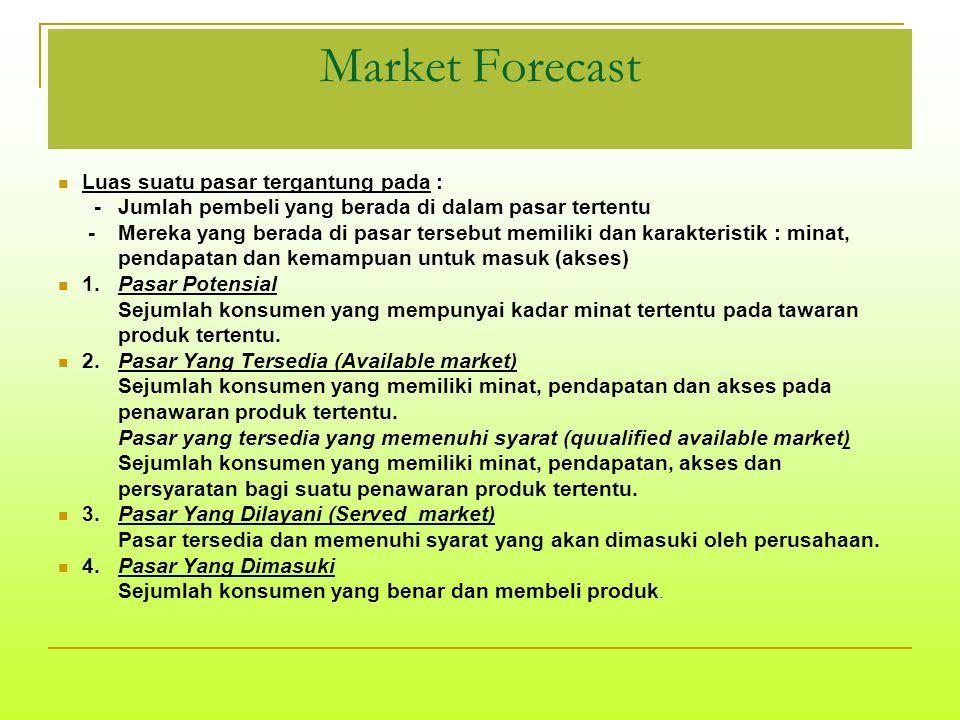 Luas suatu pasar tergantung pada : -Jumlah pembeli yang berada di dalam pasar tertentu -Mereka yang berada di pasar tersebut memiliki dan karakteristik : minat, pendapatan dan kemampuan untuk masuk (akses) 1.Pasar Potensial Sejumlah konsumen yang mempunyai kadar minat tertentu pada tawaran produk tertentu.