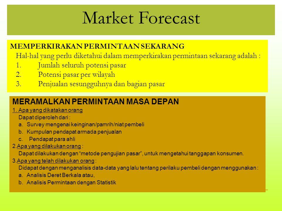 MEMPERKIRAKAN PERMINTAAN SEKARANG Hal-hal yang perlu diketahui dalam memperkirakan permintaan sekarang adalah : 1.Jumlah seluruh potensi pasar 2.Potensi pasar per wilayah 3.Penjualan sesungguhnya dan bagian pasar MERAMALKAN PERMINTAAN MASA DEPAN 1.