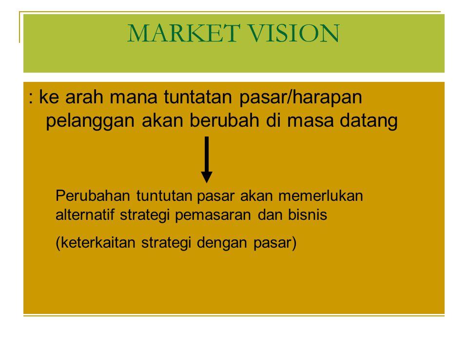 MARKET VISION : ke arah mana tuntatan pasar/harapan pelanggan akan berubah di masa datang Perubahan tuntutan pasar akan memerlukan alternatif strategi pemasaran dan bisnis (keterkaitan strategi dengan pasar)