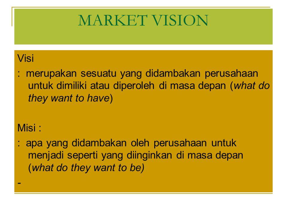 MARKET VISION Visi : merupakan sesuatu yang didambakan perusahaan untuk dimiliki atau diperoleh di masa depan (what do they want to have) Misi : : apa yang didambakan oleh perusahaan untuk menjadi seperti yang diinginkan di masa depan (what do they want to be) -