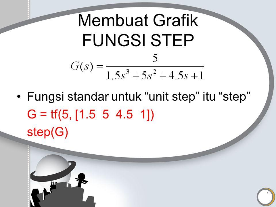 "Membuat Grafik FUNGSI STEP Fungsi standar untuk ""unit step"" itu ""step"" G = tf(5, [1.5 5 4.5 1]) step(G)"