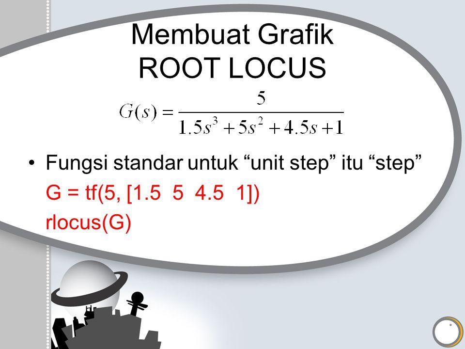 """Membuat Grafik ROOT LOCUS Fungsi standar untuk """"unit step"""" itu """"step"""" G = tf(5, [1.5 5 4.5 1]) rlocus(G)"""