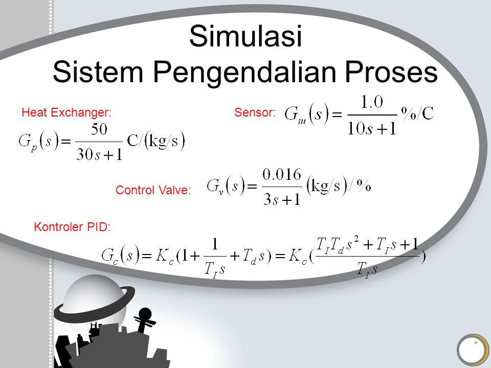 Simulasi Sistem Pengendalian Proses Heat Exchanger:Sensor: Control Valve: Kontroler PID: