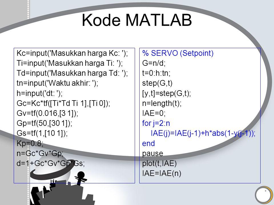Kode MATLAB Kc=input('Masukkan harga Kc: '); Ti=input('Masukkan harga Ti: '); Td=input('Masukkan harga Td: '); tn=input('Waktu akhir: '); h=input('dt: