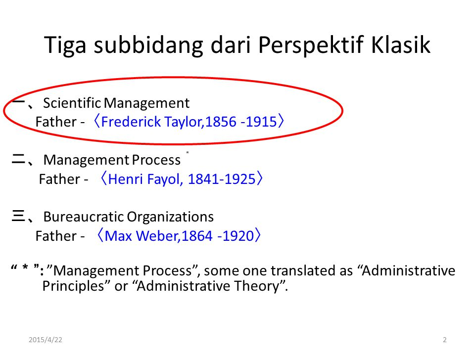 2015/4/222 Tiga subbidang dari Perspektif Klasik 一、 Scientific Management Father - 〈 Frederick Taylor,1856 -1915 〉 二、 Management Process * Father - 〈 Henri Fayol, 1841-1925 〉 三、 Bureaucratic Organizations Father - 〈 Max Weber,1864 -1920 〉 * : Management Process , some one translated as Administrative Principles or Administrative Theory .