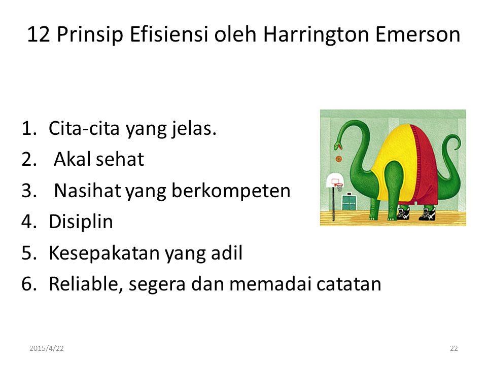 2015/4/2222 12 Prinsip Efisiensi oleh Harrington Emerson 1.Cita-cita yang jelas. 2. Akal sehat 3. Nasihat yang berkompeten 4.Disiplin 5.Kesepakatan ya