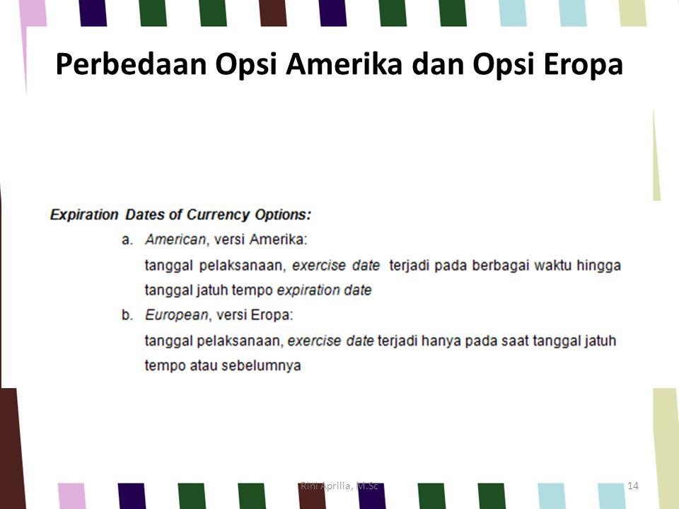 Perbedaan Opsi Amerika dan Opsi Eropa Rini Aprilia, M.Sc14