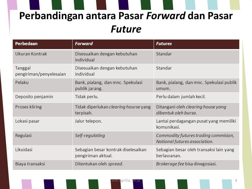 Perbandingan antara Pasar Forward dan Pasar Future PerbedaanForwardFutures Ukuran KontrakDisesuaikan dengan kebutuhan individual Standar Tanggal pengi